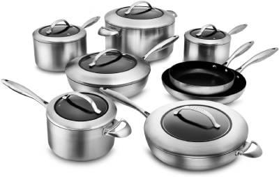 أفضل 7 ماركات أواني الطبخ غير اللاصقة في 2021